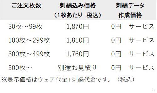 018価格表
