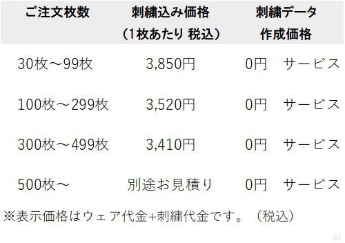 064価格表