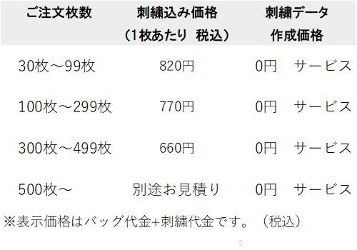 778S価格表
